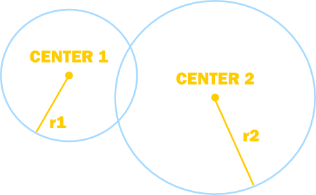 Basic Collision Detection in 2D – Part 1 – Dev Mag