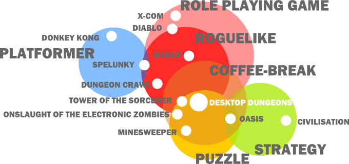 genre_map