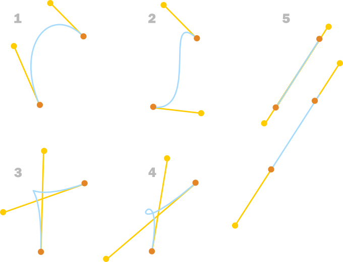 Bézier Curves for your Games: A Tutorial – Dev Mag