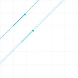 parallel_lines