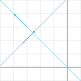 perpendicular_lines