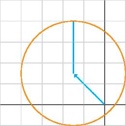 representation_circles