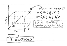 Vertex positioning in 3D space