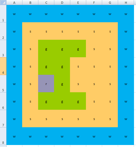 A simple spread sheet representation of a game level. Blue is water, orange is sand, grey is rock, and green is grass.